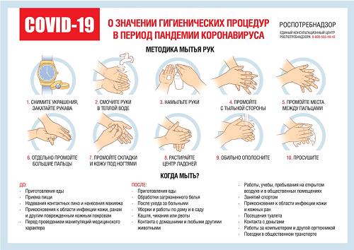 памятка о методике мытья рук