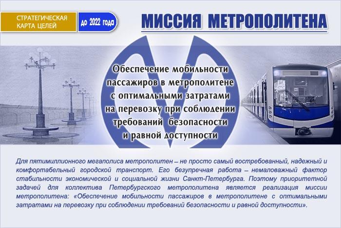 стратегическая карта целей метрополитена до 2022 года