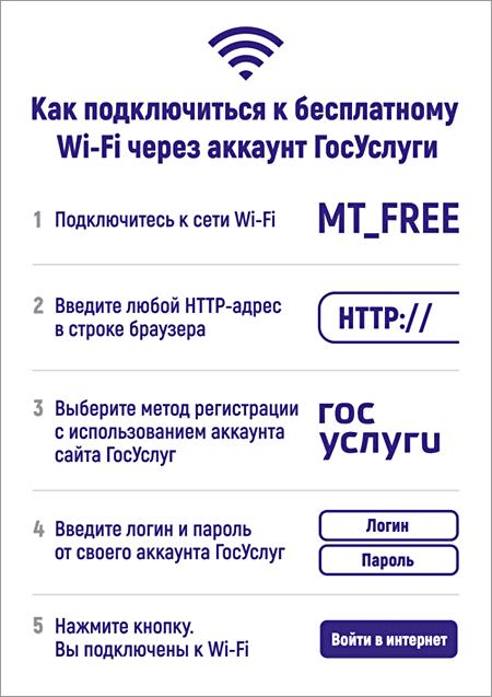 wi-fi gu
